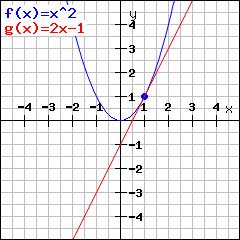 mathe ableitungen übung