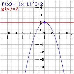 Vorzeichenwechsel-Kriterium zum Finden von Extrempunkten ...
